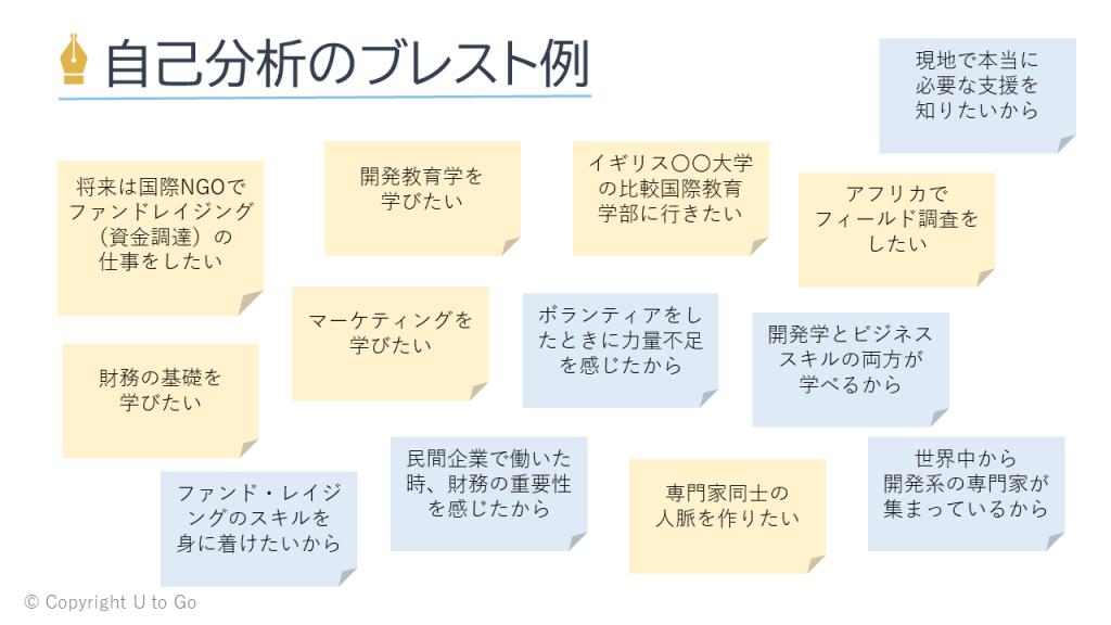 図2.自己分析のブレスト例